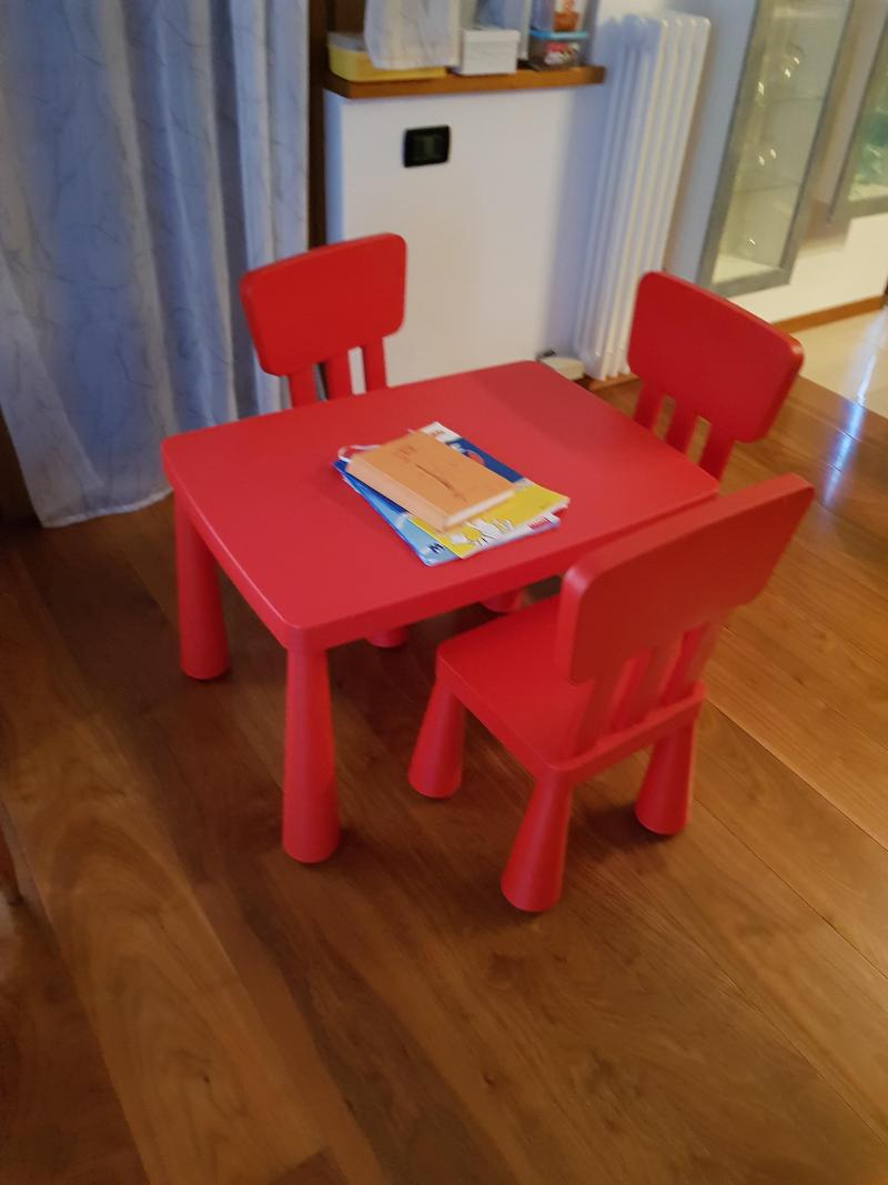 Tavolo Rotondo Mammut Ikea.Tavolino Mammut Ikea Recensioni